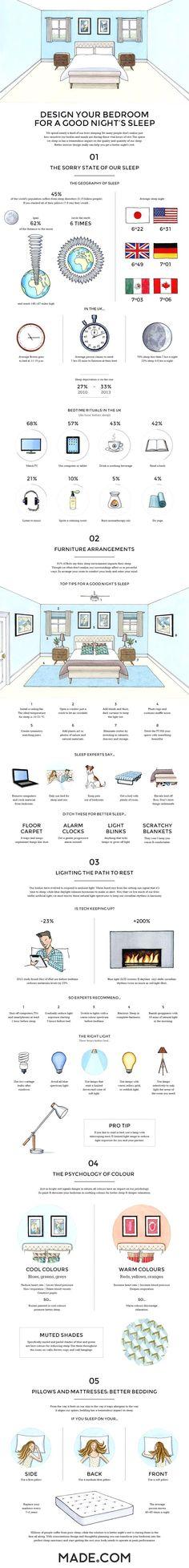 Design Your Bedroom  #asics #asicsmen #asicsman #running #runningshoes #runningmen #menfitness