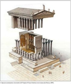 Rome, Forum of Caesar (1998-2008): Reconstruction view of the Temple of Venus Genetrix in Forum of Caesar the early 1st Century A.D. (Trajanic reconstruction).