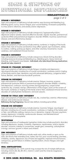 Signs and Symptoms of Vitamin and Mineral Deficiencies (page 2 of Rebel Dietitian, Dana McDonald, RD. Fitness Nutrition, Health And Nutrition, Health Tips, Signs Of Vitamin Deficiency, Mineral Deficiency, Pcos Diet, Alternative Health, Vitamins And Minerals, How To Stay Healthy