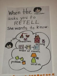 We are working on retelling so much lately and this anchor chart would be perfect for what we are talking about. The idea comes from Spotlight on Kindergarten.