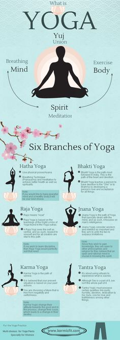 What Is Yoga?+#Infografia