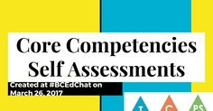 Core Competencies Self Assessments Created at on March 2017 Student Self Evaluation, Student Self Assessment, Classroom Behavior Management, Behaviour Management, Social Work Competencies, Growth Mindset, Teacher Resources, Curriculum, Psychology