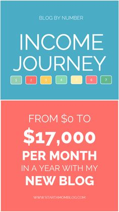 How I Grew From $0 to $53,765 in One Year With My Blog