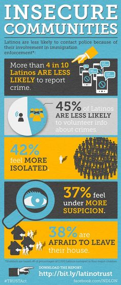 Crime reporting statistics in a readily accessible format.