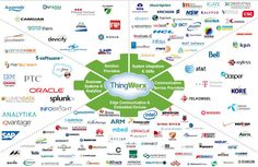 ThingWorx-ecosystem-slide_012915