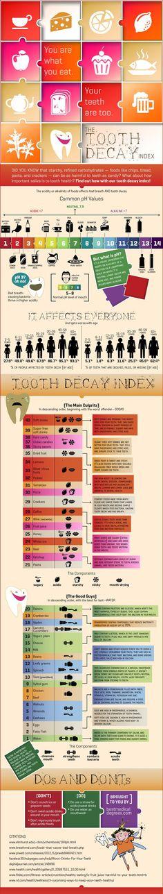 32 Best Food For Teeth images | Teeth, Healthy teeth, Food