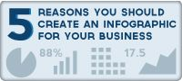 5 Reasons You Should Create an Infographic for your Business