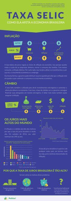 Os movimentos da taxa de juros são muito importantes para a economia nacional e, consequentemente, para você. Vamos entender por quê?