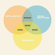Tell the Difference Between Nerds and Geeks