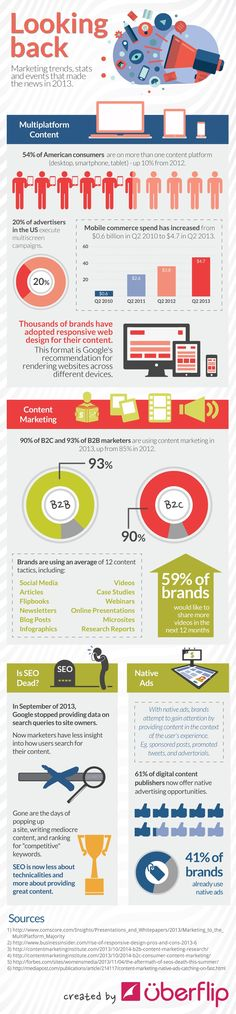 Marketing Strategy - Marketing Trends, Stats, and Events That Made the News in 2013 [Infographic] : MarketingProfs Article