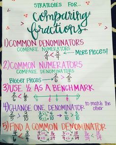 Strategies for Comparing Fractions {Anchor Chart} 4th Grade Fractions, Learning Fractions, Comparing Fractions, Grade 6 Math, Math Class, Fourth Grade, Teaching Math, Go Math, Math For Kids