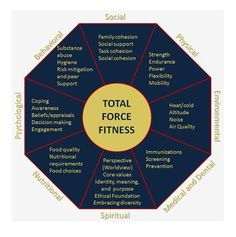 Want peak fitness try total force fitness total force fitness is a