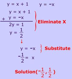 Solving Systems of Equations using the Elimination Method Coloring ...