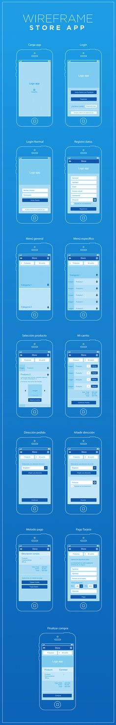 This it is a part of a big project for e commerce the first step wireframes.