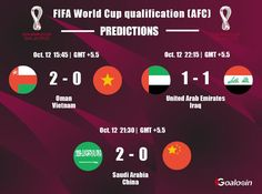 #FIFAWorldCup #FIFA #WorldCup #WorldCupqualification #football #soccer #soccergame #footballtips #footballgame #sport #prediction #livescore #Japan #Australia #Iran #KoreaRepublic #Syrian #Lebanon