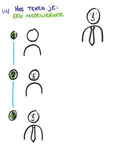 Hoe teken je... een medewerker? How to draw... an employee? http://debetekenaar.nl/cursus/