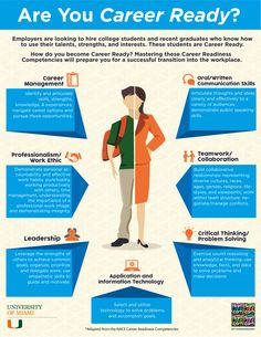 career-readiness infographic