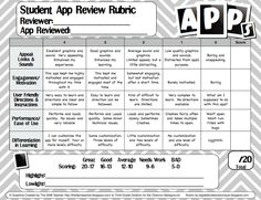 Monday Made It!  App Review Rubric for Kid Critics: http://digitaldivideandconquer.blogspot.com/2013/07/monday-made-it-app-review-rubric-for.html