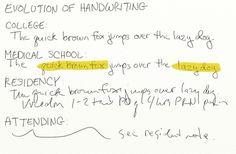 Evolution of Handwriting.