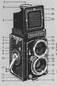 Rolleiflex 2.8C instruction manual, user manual, PDF manual, free manuals
