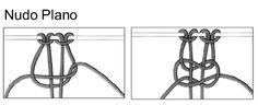 Materiales:  • El cáñamo Cordeles (longitud depende de la persona)  • Bolas (tantos como se desee)  • Globos  • String  25 minutos; Hacer pu...