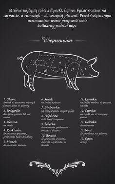 Mamkuchnie.pl – planowanie, projektowanie, urządzanie, wystrój kuchni i jadalni