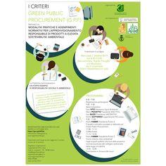 Approvvigionamento responsabile di prodotti sostenibili - Progetto grafico Green Public Procurement G.P.P. - Graphic design | 2015