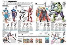 Infografia sobre los Vengadores. Inforgraphic about the Avengers in Spanish.