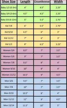 Measurement charts for hats, gloves and slippers - Crocheting JournalCrochet Slippers Archives - Page 9 of 10 - Crocheting shoe size for crochet, in red is cm. by admin shoe size for crochet, in red is cm.Shoe size to Foot measurement for Loom Knitting, Knitting Socks, Knitting Patterns, Crochet Patterns, Crochet Shoes Pattern, Crochet Chart, Crochet Stitches, Diy Crochet, Crochet Ideas