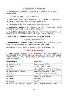 Italian Grammar, Italian Language, Desperate Housewives, Learning Italian, English Study, Dyslexia, Foreign Languages, Problem Solving, Infographic