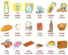 Единицы измерения продуктов питания: / Неформальный Английский