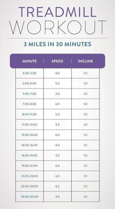 4 Treadmill Workouts To Beat Boredom &; Get Healthy U 4 Treadmill Workouts To Be. - 4 Treadmill Workouts To Beat Boredom &; Get Healthy U 4 Treadmill Workouts To Beat Boredom &; Fitness Video, You Fitness, Health Fitness, Fitness Plan, Teen Fitness, Enjoy Fitness, Fitness Shirts, Fitness Weightloss, Muscle Fitness