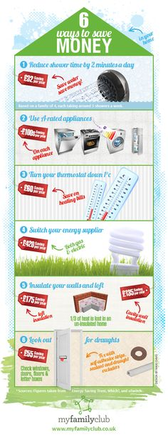 6 ways to save money in your home