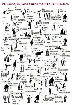 Elige tus personajes y escribe una historia. [Muchas gracias a A vueltas con E/LE http://www.avueltasconele.com/ por adaptarlo al español :-D]