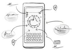 Design in service of the experience  Our Business App designers are experienced & skilled at creating clean UI's, Smart workflows & reporting screens that can completely replace archaic paper & spreadsheet based software.