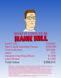 School Search, Suburban House, King Of The Hill, Ranch Style