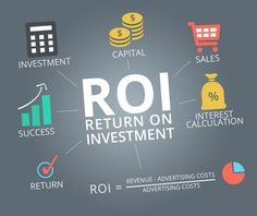 ROI (Return on Investment) is a term that indicates the proceeds you get from an investment. The ROI can also be negative when the investment yields a loss. Marketing Budget, The Marketing, Digital Marketing, Recruitment Advertising, Local Advertising, Real Estate Development, Stock Market, Helpful Hints, Online Business