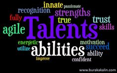 Your Word, Human Resources, Powerful Words, Word Clouds, Confidence, Passion, Motivation, Twitter, Ideas