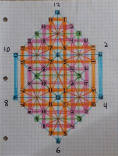 numbers of clock forming infinity shapes within an infinity shapes with lines and angles connecting numbers Infinity Symbol, Mirror Image, Music Notes, Angles, Surrealism, Numbers, Clock, Shapes, Thoughts