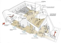 Arkitektgruppen Cubus AS, Rambøll Norge — Ny Krohnborg School