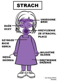 Polish Language, Emo, Education, Feelings, School, Children, Asperger, Speech Language Therapy, Therapy