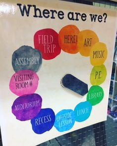 grade classroom: My favorite things including a spinner wheel Where are we? sign for the classroom. Put a student in charge of it as a classroom job.Where are we? sign for the classroom. Put a student in charge of it as a classroom job. Classroom Signs, Classroom Jobs, Classroom Environment, Future Classroom, Elementary Classroom Themes, 4th Grade Classroom Setup, Classroom Setting, Year 2 Classroom, Elementary Teacher