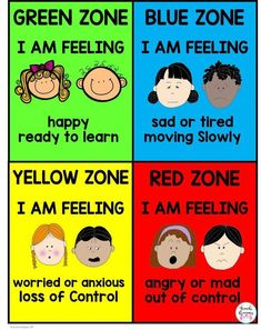 Calm Down Tool Kit Zone regulation poster to help students identify their emotions and feelings. Perfect to hang in your calm down corner or area in your classroom. Elementary School Counseling, School Social Work, School Counselor, Elementary Schools, High School, Zones Of Regulation, Emotional Regulation, Calm Down Corner, Conscious Discipline