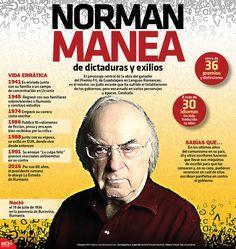 Norman Manea, judío errante que ha sufrido el totalitarismo de los gobiernos, pero encarnado en varios personajes y épocas. #Infographic
