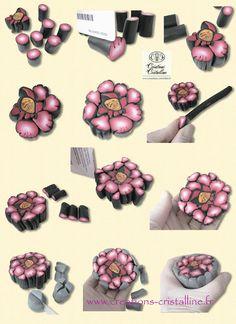 Cristalline fimo, tuto et bijoux en polymère: Suite du truc bizarre ...