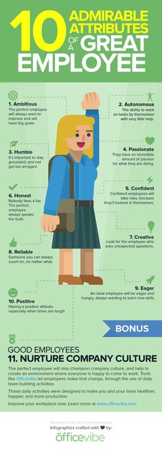 Infographic - Infographic Design - 10 Admirable Attributes of a Great Employee. Infographic Design : – Picture : – Description 10 Admirable Attributes of a Great Employee. -Read More – Career Development, Professional Development, Personal Development, Leadership, Job Interview Tips, Job Interviews, Interview Questions, Coaching, Job Info