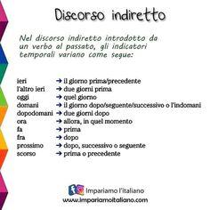 Italian Grammar, Italian Vocabulary, Italian Phrases, Italian Quotes, Italian Language, Italian Alphabet, Learn To Speak Italian, English Writing, Learning Italian