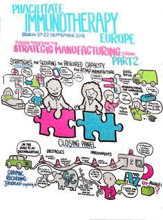 https://flic.kr/p/NvSPWU | Phacilitate Immunotherapy Europe 4 | www.playability.de