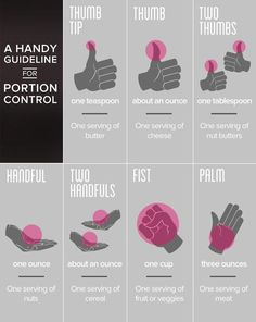 A handy guideline for portion control