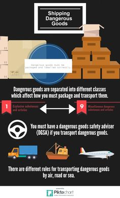 http://www.simtex-intl.com Check out our infographic about shipping dangerous goods. Unit 9, Goodwood Road, Eastleigh, Hampshire.